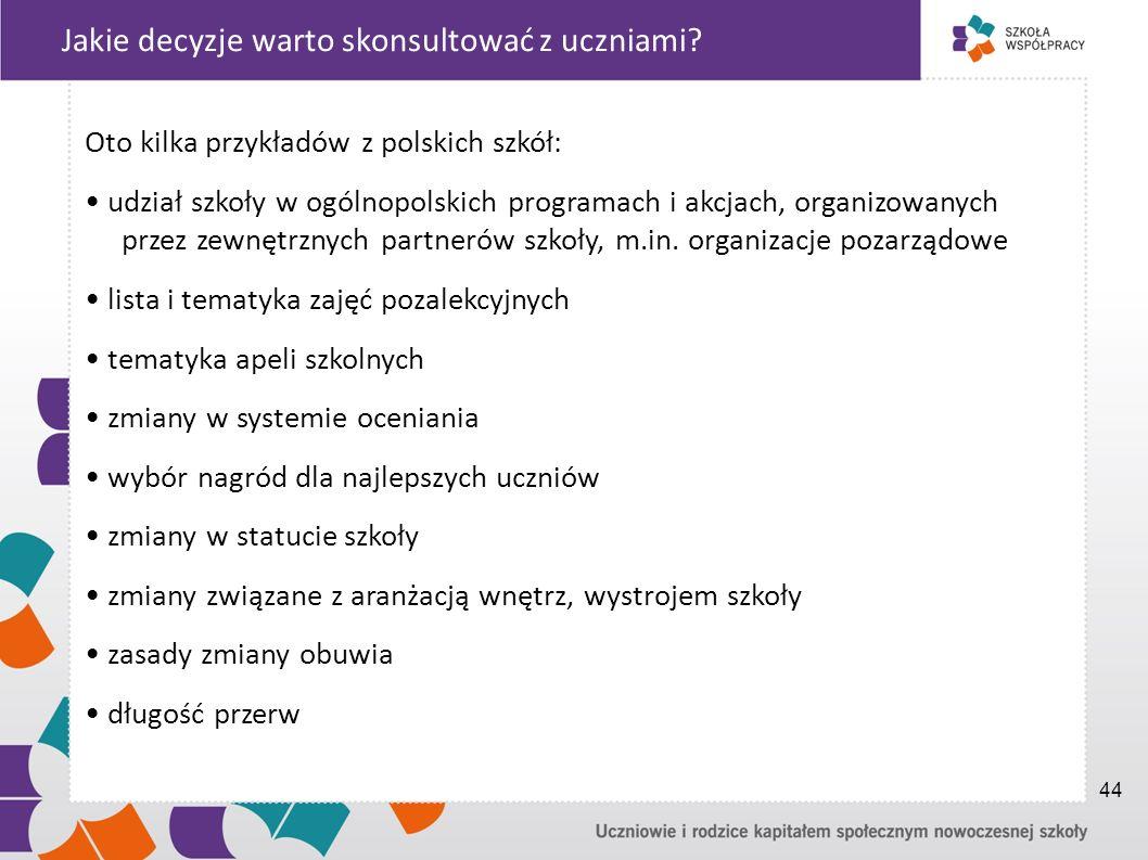 Jakie decyzje warto skonsultować z uczniami? Oto kilka przykładów z polskich szkół: udział szkoły w ogólnopolskich programach i akcjach, organizowanyc