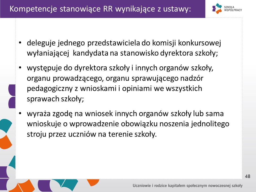 Kompetencje stanowiące RR wynikające z ustawy: deleguje jednego przedstawiciela do komisji konkursowej wyłaniającej kandydata na stanowisko dyrektora