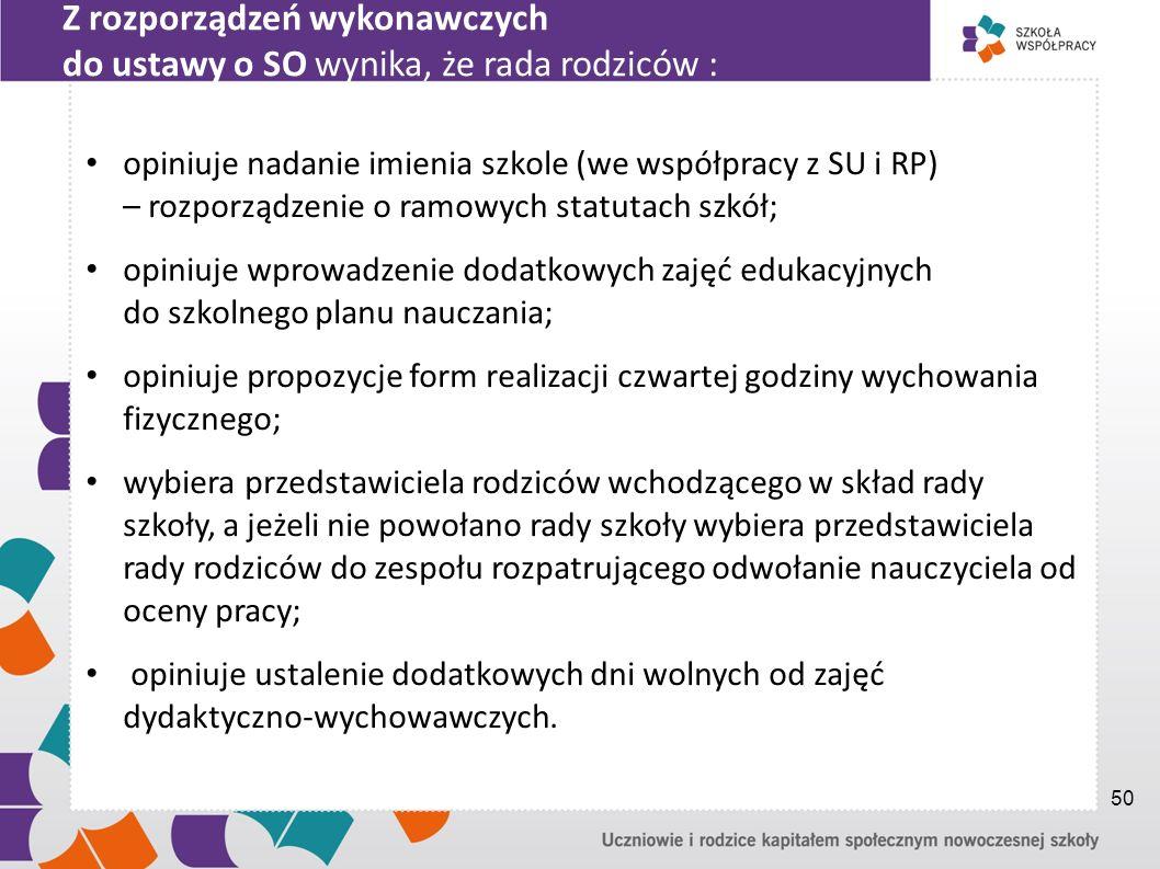 Z rozporządzeń wykonawczych do ustawy o SO wynika, że rada rodziców : opiniuje nadanie imienia szkole (we współpracy z SU i RP) – rozporządzenie o ram
