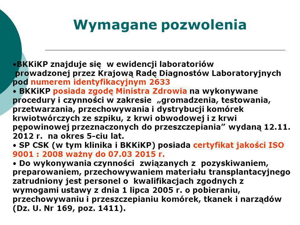 Wymagane pozwolenia BKKiKP znajduje się w ewidencji laboratoriów prowadzonej przez Krajową Radę Diagnostów Laboratoryjnych pod numerem identyfikacyjny