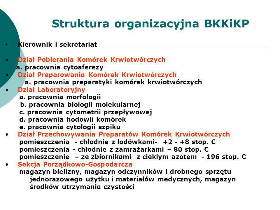 Struktura organizacyjna BKKiKP Kierownik i sekretariat Dział Pobierania Komórek Krwiotwórczych a. pracownia cytoaferezy Dział Preparowania Komórek Krw