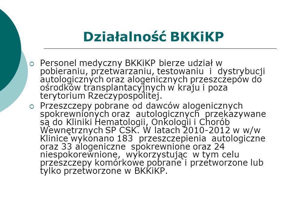 Działalność BKKiKP Personel medyczny BKKiKP bierze udział w pobieraniu, przetwarzaniu, testowaniu i dystrybucji autologicznych oraz alogenicznych prze
