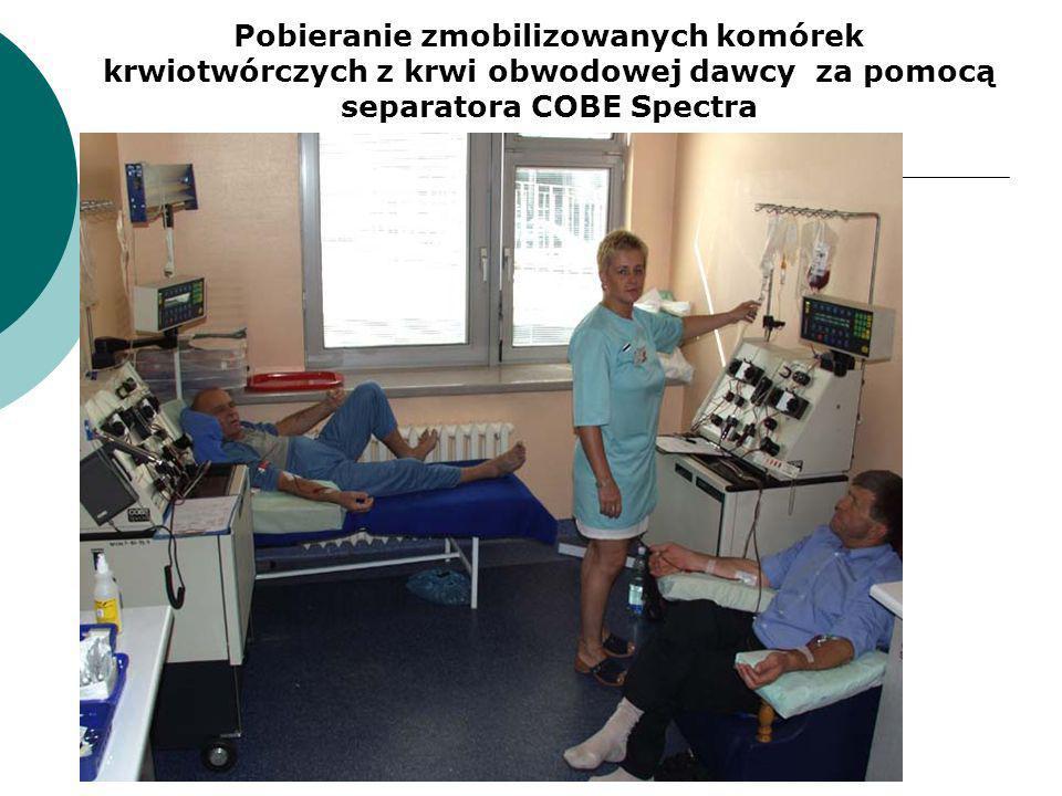 Działalność BKKiKP W przypadku wydawania alogenicznego niespokrewnionego materiału przeszczepowego pobranego w BKKiKP od polskiego dawcy dla biorców leczonych w zagranicznych klinikach transplantacyjnych, BKKiKP każdorazowo występuje do Poltransplantu o wyrażenie zgody na wywóz takiego materiału poza teren RP (szpik pobrany metodą operacyjną, komórki krwiotwórcze pobrane metodą cytaferezy).