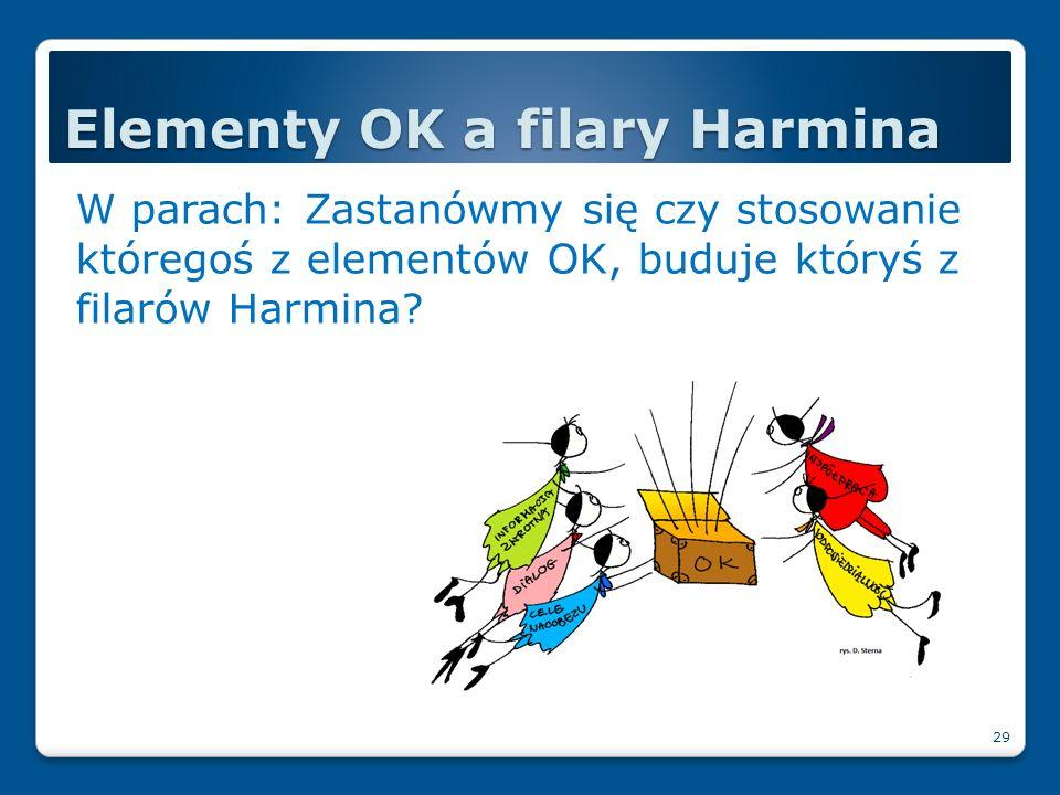 Elementy OK a filary Harmina W parach: Zastanówmy się czy stosowanie któregoś z elementów OK, buduje któryś z filarów Harmina? 29