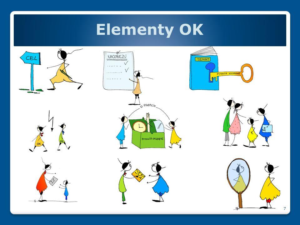 28 ELEMENTY OKFILARY HARMINA 1.Cele lekcjiA.Poczucie wartości 2.