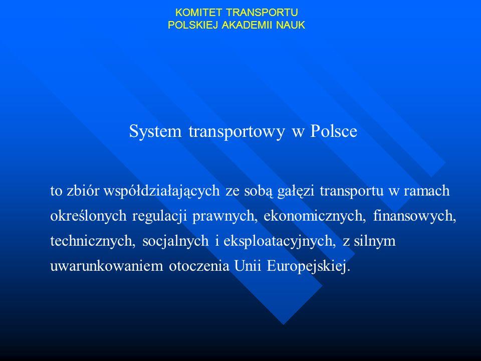 System transportowy w Polsce to zbiór współdziałających ze sobą gałęzi transportu w ramach określonych regulacji prawnych, ekonomicznych, finansowych,