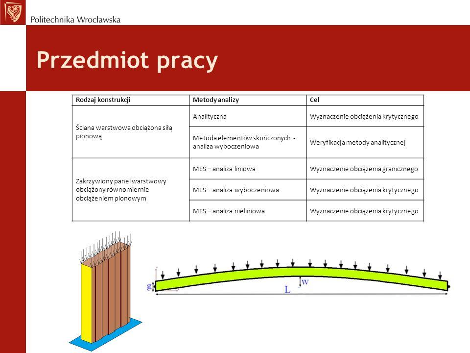 Przedmiot pracy Rodzaj konstrukcjiMetody analizyCel Ściana warstwowa obciążona siłą pionową AnalitycznaWyznaczenie obciążenia krytycznego Metoda eleme