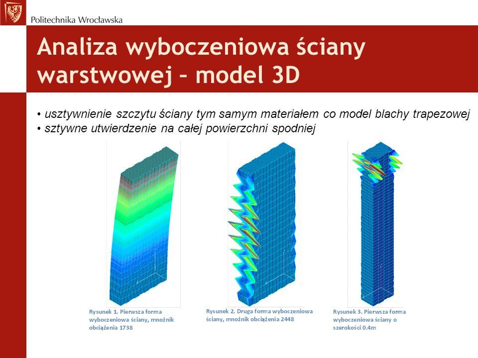 Analiza wyboczeniowa ściany warstwowej – model 3D usztywnienie szczytu ściany tym samym materiałem co model blachy trapezowej sztywne utwierdzenie na