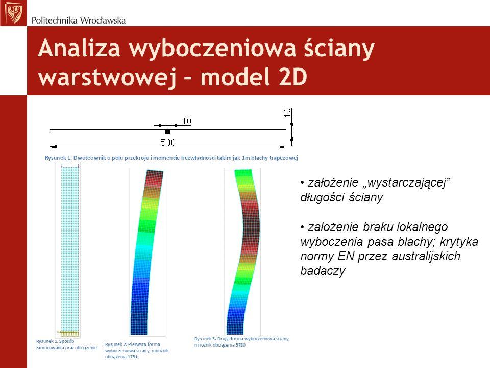 Analiza wyboczeniowa ściany warstwowej – model 2D założenie wystarczającej długości ściany założenie braku lokalnego wyboczenia pasa blachy; krytyka n