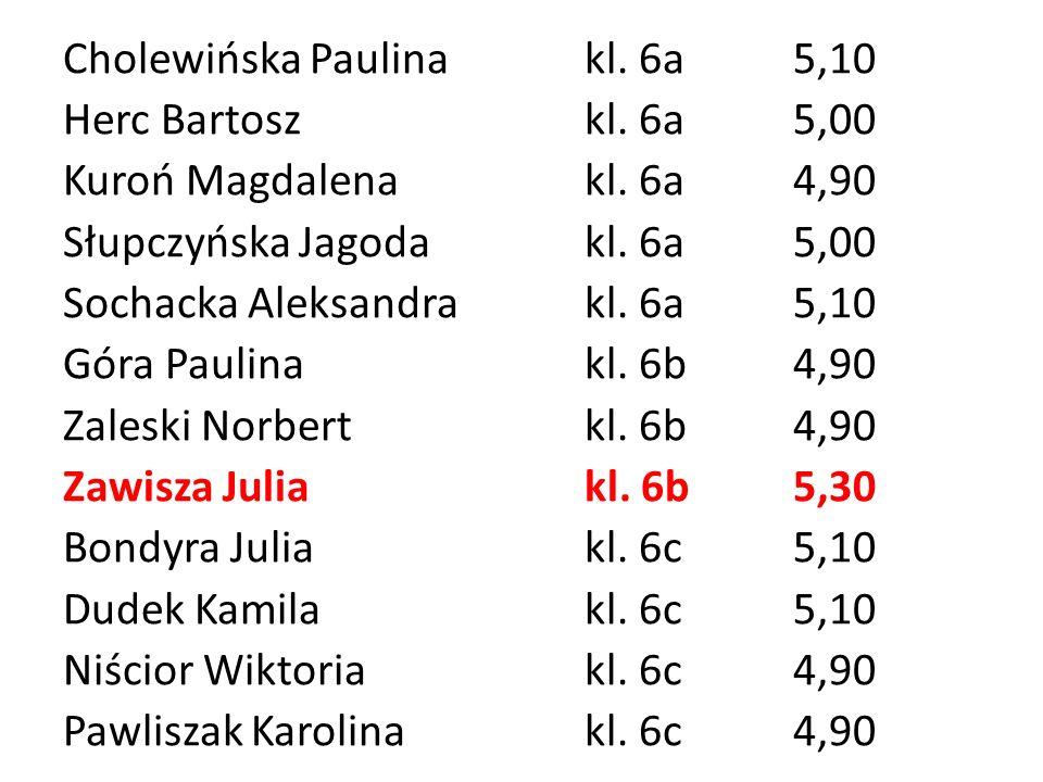 Cholewińska Paulinakl. 6a5,10 Herc Bartoszkl. 6a5,00 Kuroń Magdalenakl. 6a4,90 Słupczyńska Jagodakl. 6a5,00 Sochacka Aleksandrakl. 6a5,10 Góra Paulina