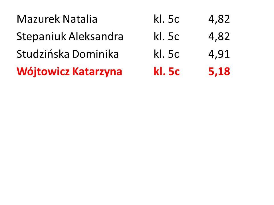 Mazurek Nataliakl. 5c4,82 Stepaniuk Aleksandrakl. 5c4,82 Studzińska Dominikakl. 5c4,91 Wójtowicz Katarzynakl. 5c5,18