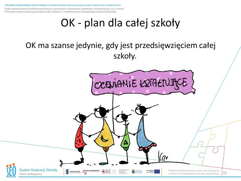 OK - plan dla całej szkoły OK ma szanse jedynie, gdy jest przedsięwzięciem całej szkoły. 16