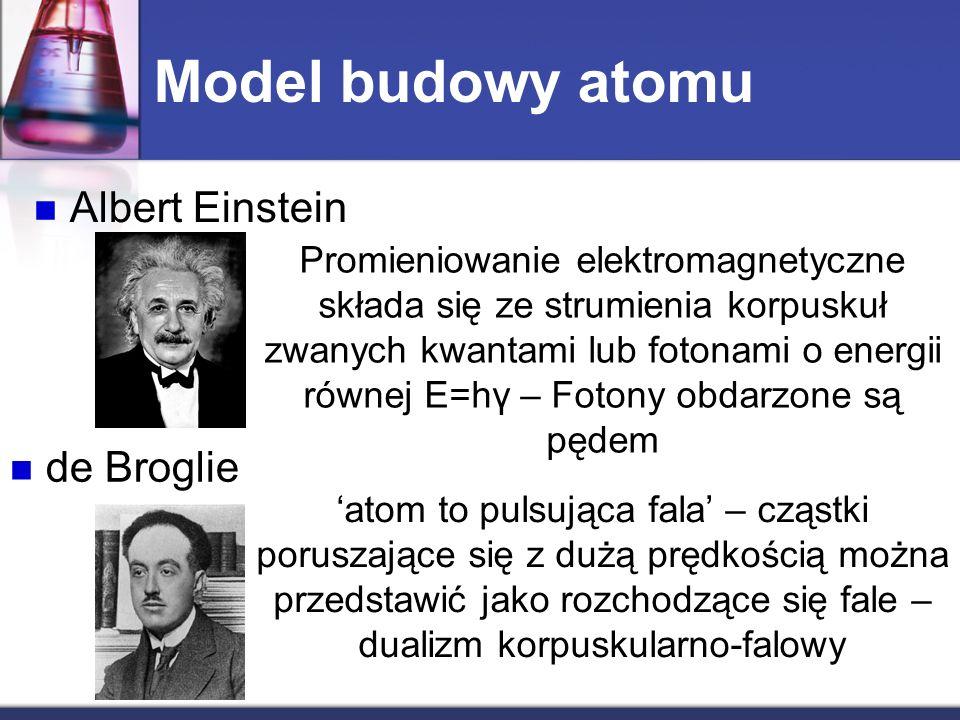 Model budowy atomu Albert Einstein Promieniowanie elektromagnetyczne składa się ze strumienia korpuskuł zwanych kwantami lub fotonami o energii równej