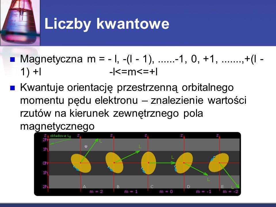 Liczby kwantowe Magnetyczna m = - l, -(l - 1),......-1, 0, +1,.......,+(l - 1) +l -l<=m<=+l Kwantuje orientację przestrzenną orbitalnego momentu pędu