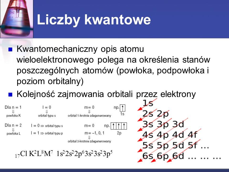 Liczby kwantowe Kwantomechaniczny opis atomu wieloelektronowego polega na określenia stanów poszczególnych atomów (powłoka, podpowłoka i poziom orbita