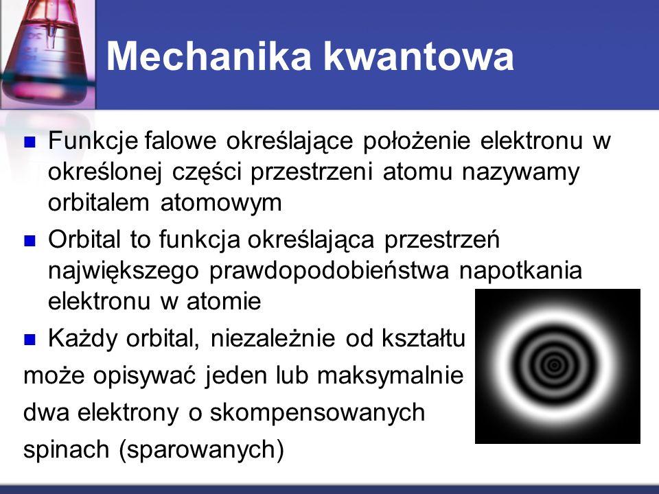 Mechanika kwantowa Funkcje falowe określające położenie elektronu w określonej części przestrzeni atomu nazywamy orbitalem atomowym Orbital to funkcja