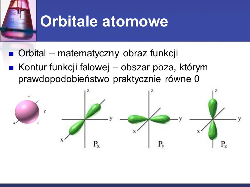 Orbitale atomowe Orbital – matematyczny obraz funkcji Kontur funkcji falowej – obszar poza, którym prawdopodobieństwo praktycznie równe 0