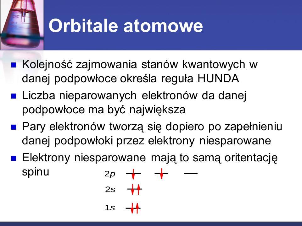 Orbitale atomowe Kolejność zajmowania stanów kwantowych w danej podpowłoce określa reguła HUNDA Liczba nieparowanych elektronów da danej podpowłoce ma