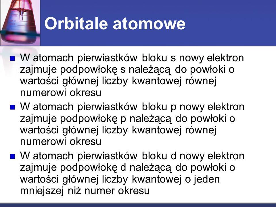 Orbitale atomowe W atomach pierwiastków bloku s nowy elektron zajmuje podpowłokę s należącą do powłoki o wartości głównej liczby kwantowej równej nume