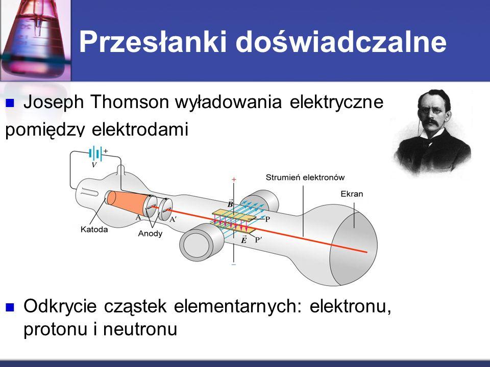Przesłanki doświadczalne Joseph Thomson wyładowania elektryczne pomiędzy elektrodami Odkrycie cząstek elementarnych: elektronu, protonu i neutronu