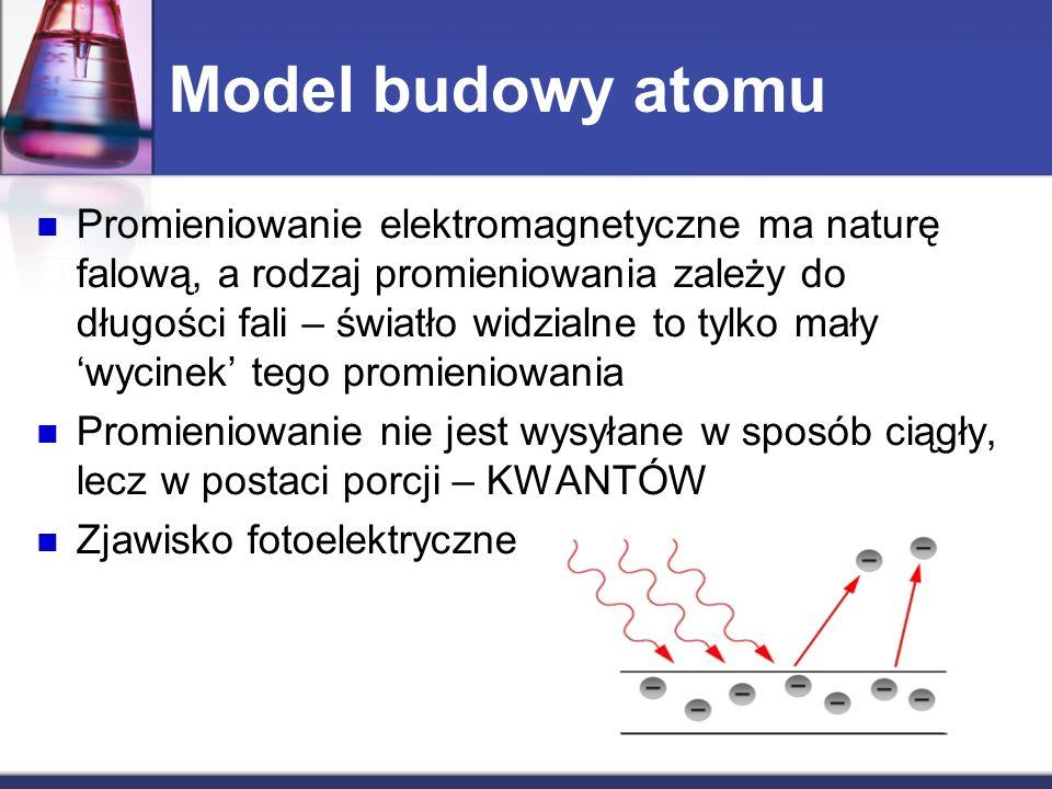 Model budowy atomu Promieniowanie elektromagnetyczne ma naturę falową, a rodzaj promieniowania zależy do długości fali – światło widzialne to tylko ma