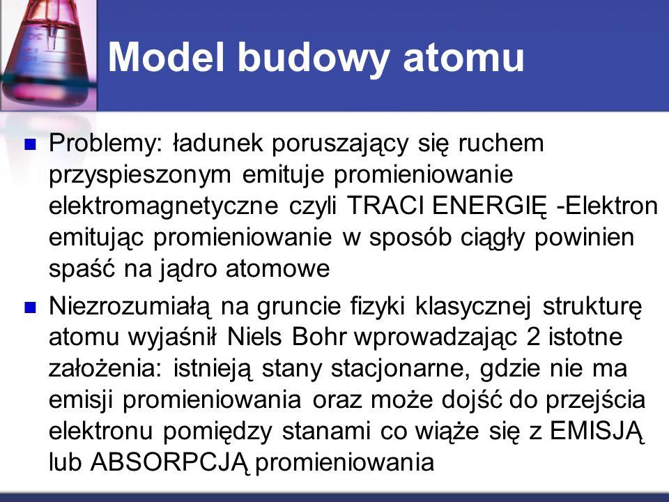 Model budowy atomu Problemy: ładunek poruszający się ruchem przyspieszonym emituje promieniowanie elektromagnetyczne czyli TRACI ENERGIĘ -Elektron emi