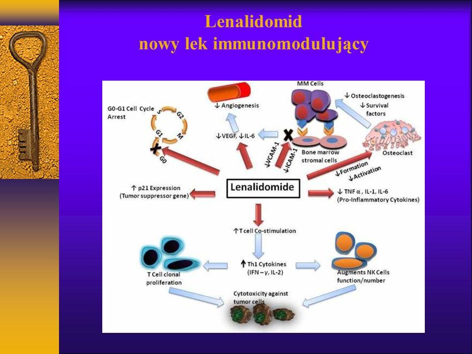 Lenalidomid nowy lek immunomodulujący