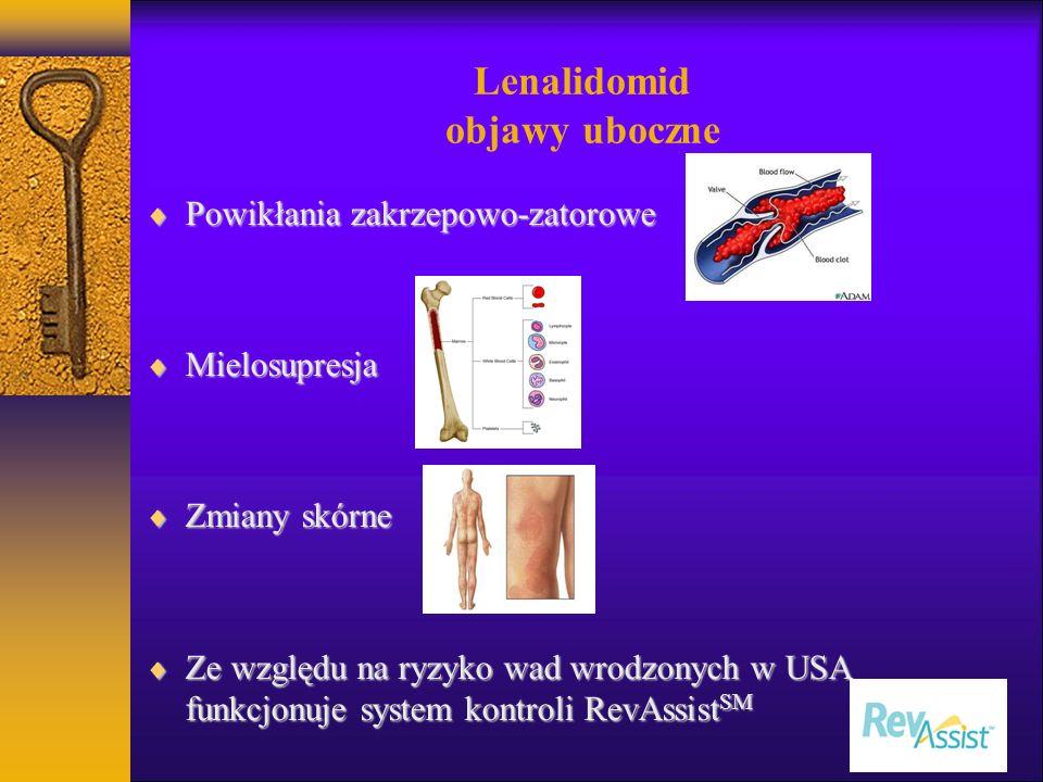 Lenalidomid objawy uboczne Powikłania zakrzepowo-zatorowe Powikłania zakrzepowo-zatorowe Mielosupresja Mielosupresja Zmiany skórne Zmiany skórne Ze wz