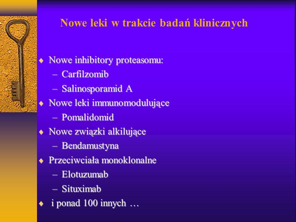 Nowe leki w trakcie badań klinicznych Nowe inhibitory proteasomu: Nowe inhibitory proteasomu: –Carfilzomib –Salinosporamid A Nowe leki immunomodulujące Nowe leki immunomodulujące –Pomalidomid Nowe związki alkilujące Nowe związki alkilujące –Bendamustyna Przeciwciała monoklonalne Przeciwciała monoklonalne –Elotuzumab –Situximab i ponad 100 innych … i ponad 100 innych …