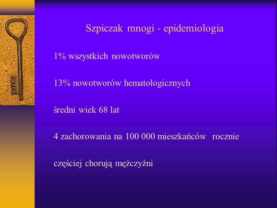 Szpiczak mnogi - epidemiologia 1% wszystkich nowotworów 13% nowotworów hematologicznych średni wiek 68 lat 4 zachorowania na 100 000 mieszkańców roczn