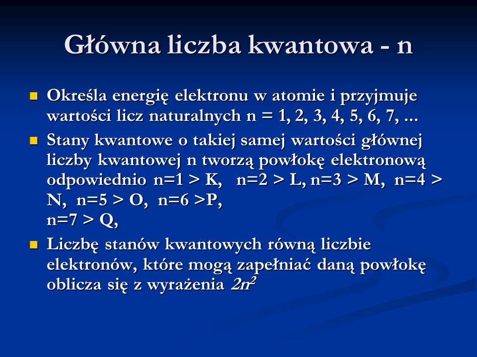 Główna liczba kwantowa - n Określa energię elektronu w atomie i przyjmuje wartości licz naturalnych n = 1, 2, 3, 4, 5, 6, 7,... Określa energię elektr