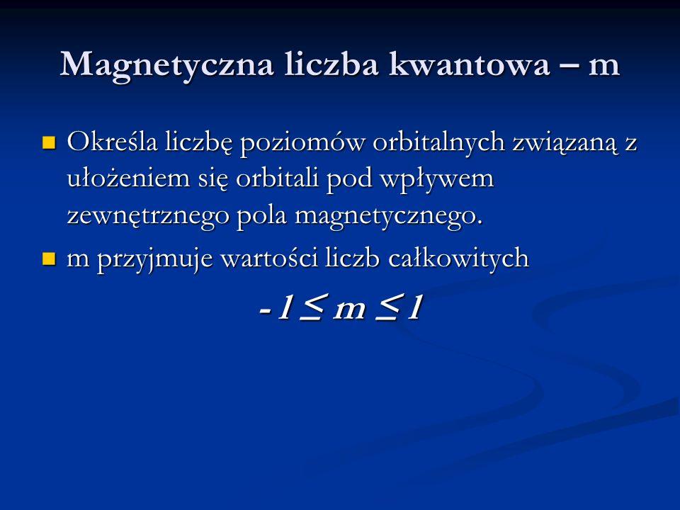 Magnetyczna liczba kwantowa – m Określa liczbę poziomów orbitalnych związaną z ułożeniem się orbitali pod wpływem zewnętrznego pola magnetycznego. Okr