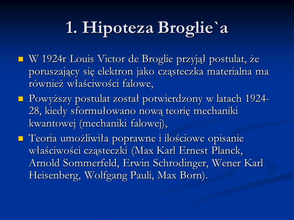 1. Hipoteza Broglie`a W 1924r Louis Victor de Broglie przyjął postulat, że poruszający się elektron jako cząsteczka materialna ma również właściwości
