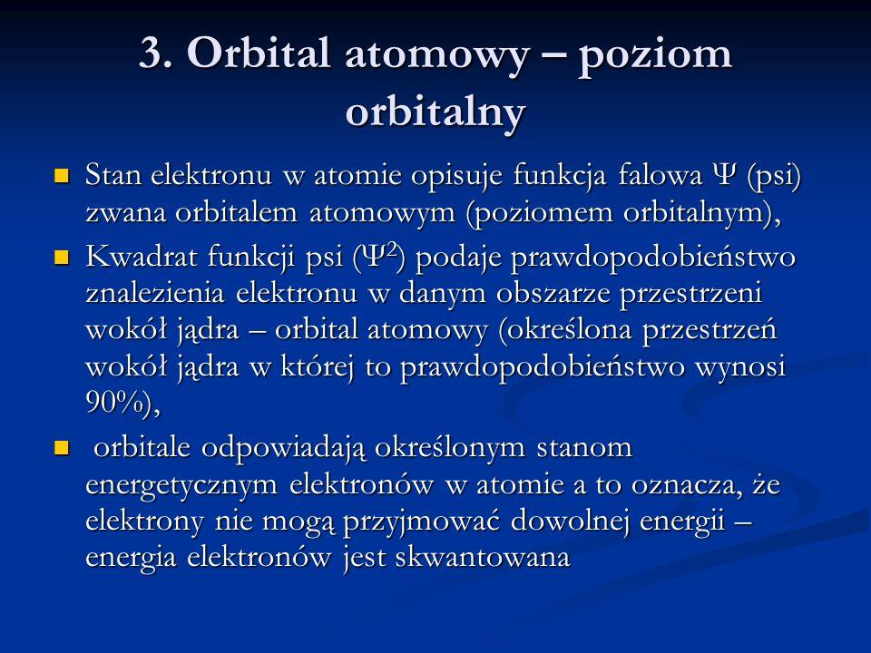 3. Orbital atomowy – poziom orbitalny Stan elektronu w atomie opisuje funkcja falowa Ψ (psi) zwana orbitalem atomowym (poziomem orbitalnym), Stan elek