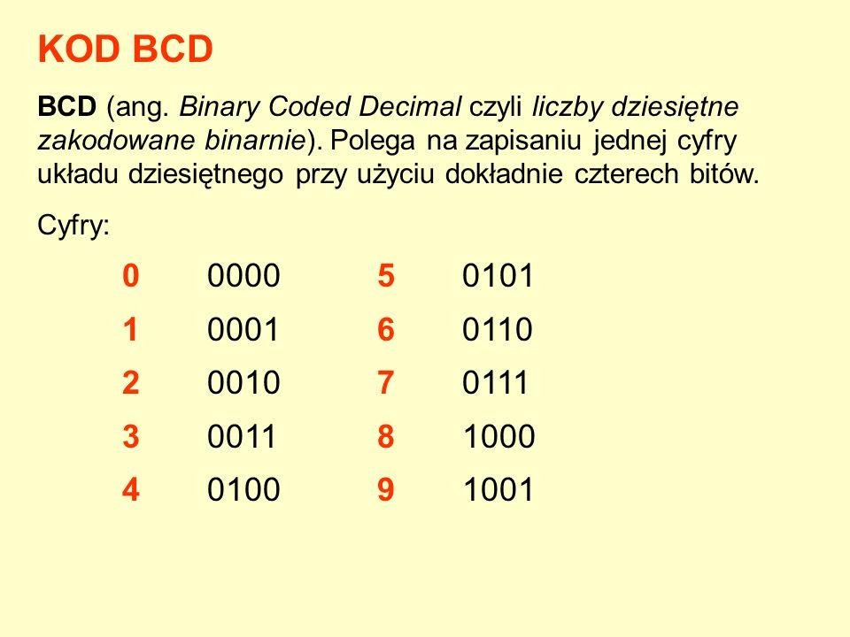 KOD BCD BCD (ang. Binary Coded Decimal czyli liczby dziesiętne zakodowane binarnie). Polega na zapisaniu jednej cyfry układu dziesiętnego przy użyciu