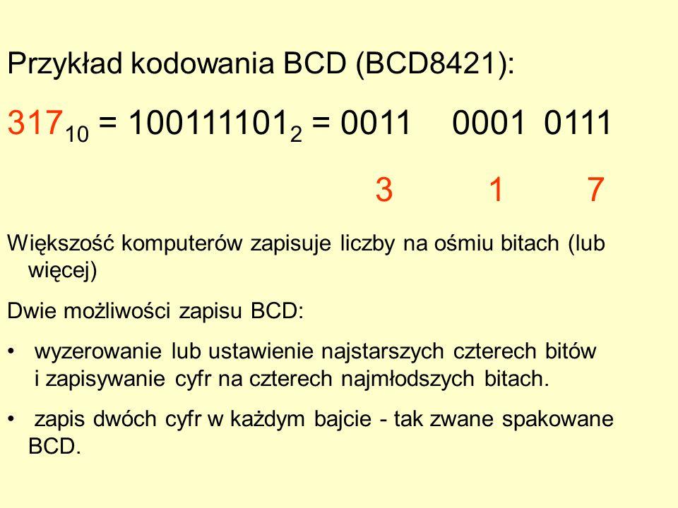 Przykład kodowania BCD (BCD8421): 317 10 = 100111101 2 = 001100010111 317 Większość komputerów zapisuje liczby na ośmiu bitach (lub więcej) Dwie możli