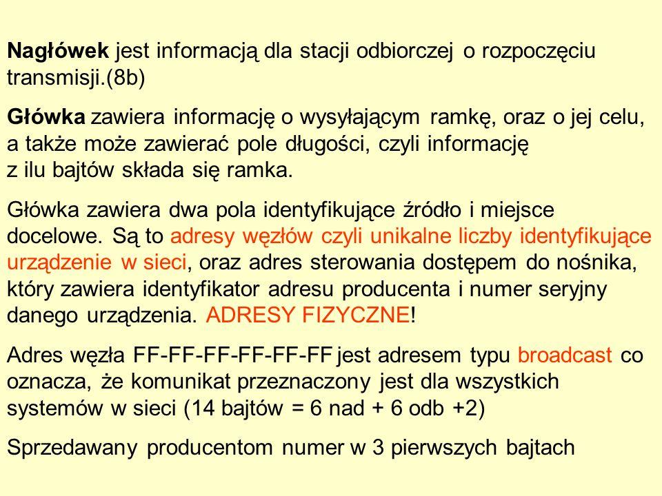 Nagłówek jest informacją dla stacji odbiorczej o rozpoczęciu transmisji.(8b) Główka zawiera informację o wysyłającym ramkę, oraz o jej celu, a także m