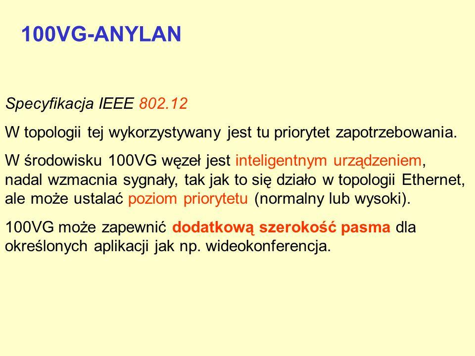 Specyfikacja IEEE 802.12 W topologii tej wykorzystywany jest tu priorytet zapotrzebowania. W środowisku 100VG węzeł jest inteligentnym urządzeniem, na