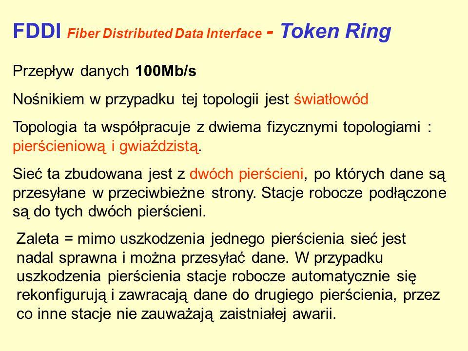 Przepływ danych 100Mb/s Nośnikiem w przypadku tej topologii jest światłowód Topologia ta współpracuje z dwiema fizycznymi topologiami : pierścieniową