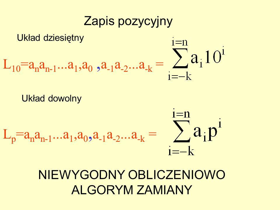 L 10 =a n a n-1...a 1,a 0, a -1 a -2...a -k = NIEWYGODNY OBLICZENIOWO ALGORYM ZAMIANY L p =a n a n-1...a 1,a 0, a -1 a -2...a -k = Zapis pozycyjny Ukł
