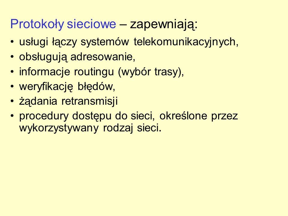 Protokoły sieciowe – zapewniają: usługi łączy systemów telekomunikacyjnych, obsługują adresowanie, informacje routingu (wybór trasy), weryfikację błęd