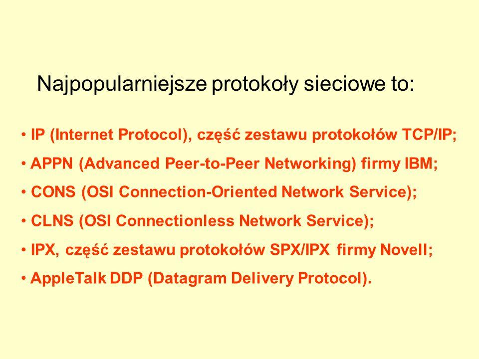 IP (Internet Protocol), część zestawu protokołów TCP/IP; APPN (Advanced Peer-to-Peer Networking) firmy IBM; CONS (OSI Connection-Oriented Network Serv