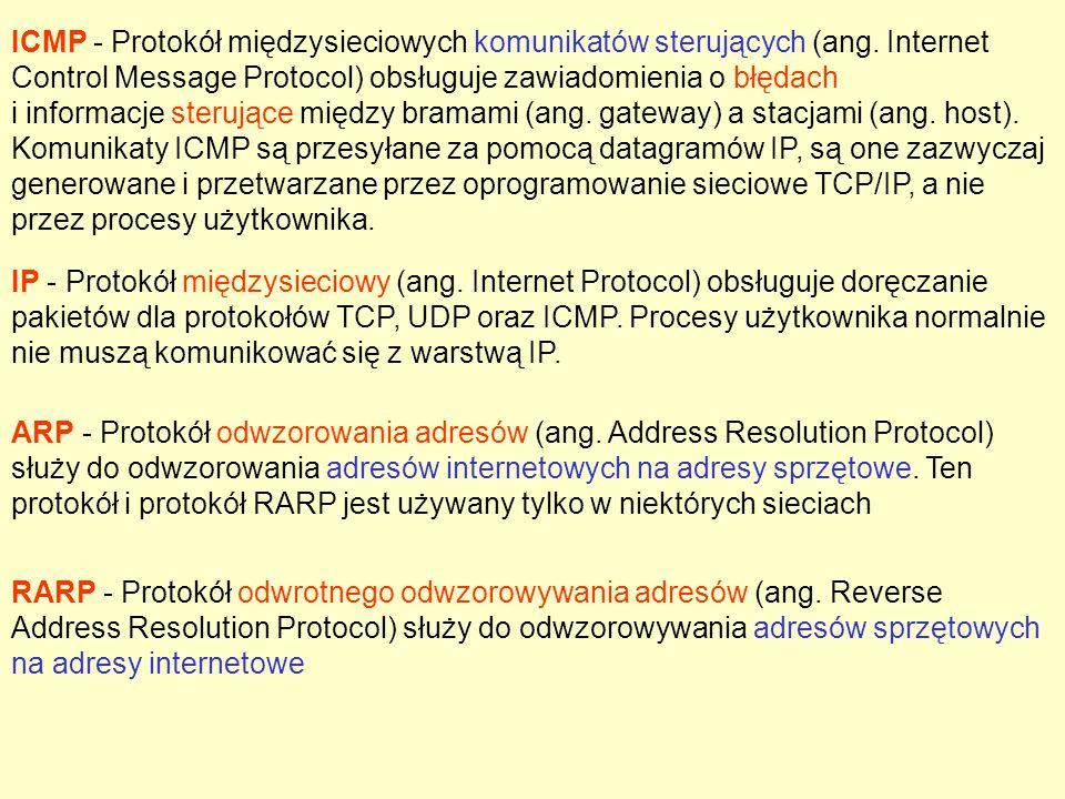 IP - Protokół międzysieciowy (ang. Internet Protocol) obsługuje doręczanie pakietów dla protokołów TCP, UDP oraz ICMP. Procesy użytkownika normalnie n