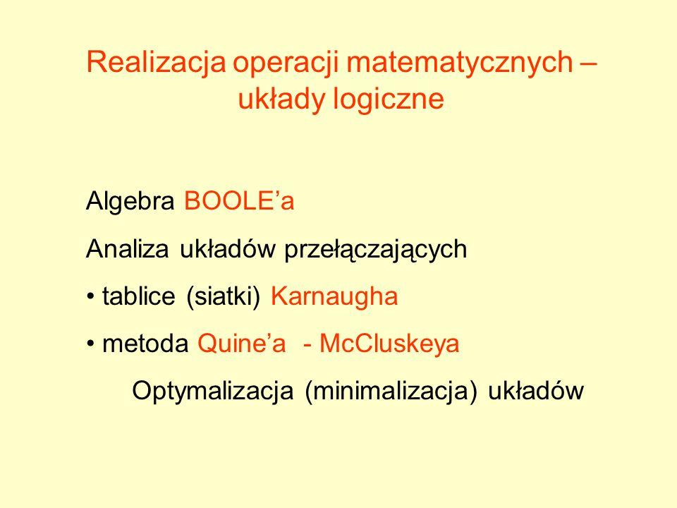 Realizacja operacji matematycznych – układy logiczne Algebra BOOLEa Analiza układów przełączających tablice (siatki) Karnaugha metoda Quinea - McClusk
