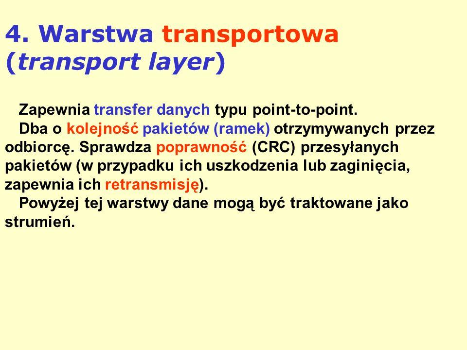 4. Warstwa transportowa (transport layer) Zapewnia transfer danych typu point-to-point. Dba o kolejność pakietów (ramek) otrzymywanych przez odbiorcę.