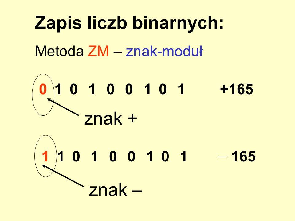 Zmiana liczb binarnych na układ 10 bardzo prosta matematycznie b n b n-1 ….