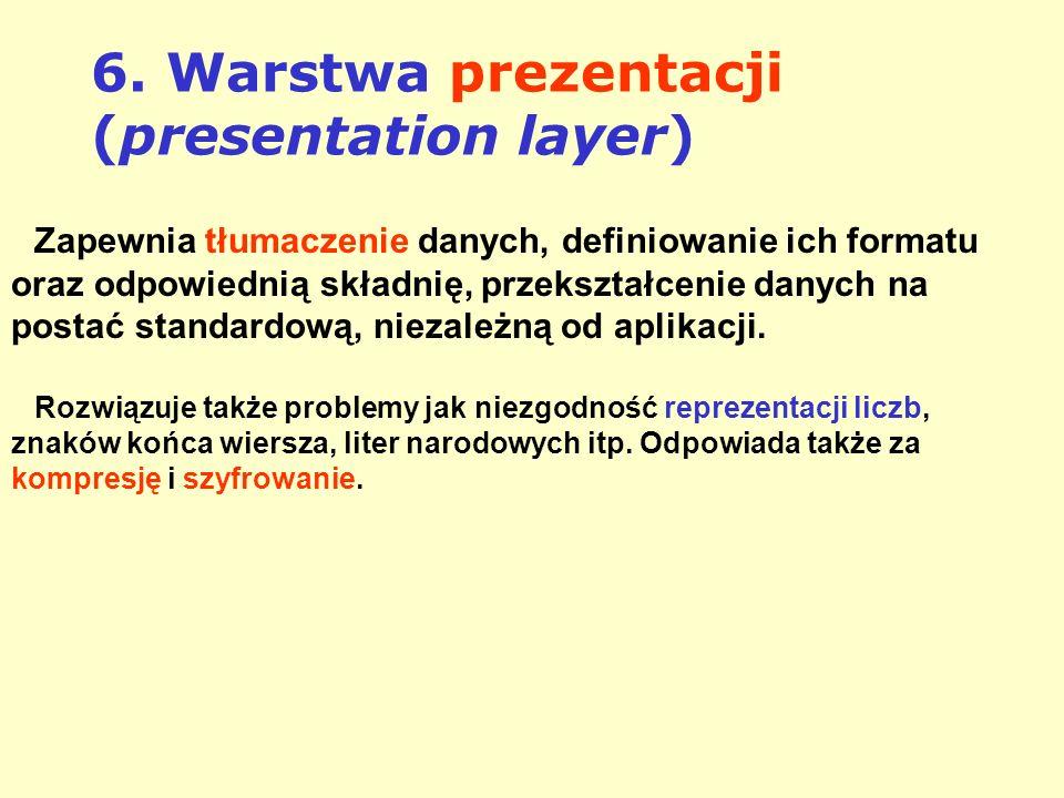 6. Warstwa prezentacji (presentation layer) Zapewnia tłumaczenie danych, definiowanie ich formatu oraz odpowiednią składnię, przekształcenie danych na