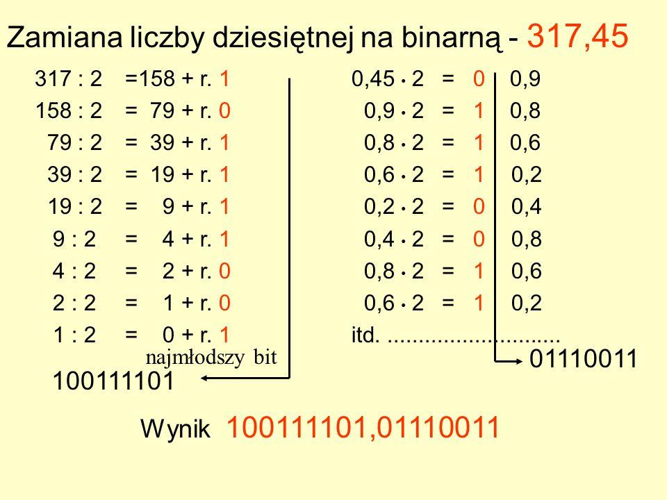 Zamiana liczby dziesiętnej na binarną - 317,45 317 : 2=158 + r. 1 158 : 2= 79 + r. 0 79 : 2= 39 + r. 1 39 : 2= 19 + r. 1 19 : 2= 9 + r. 1 9 : 2= 4 + r