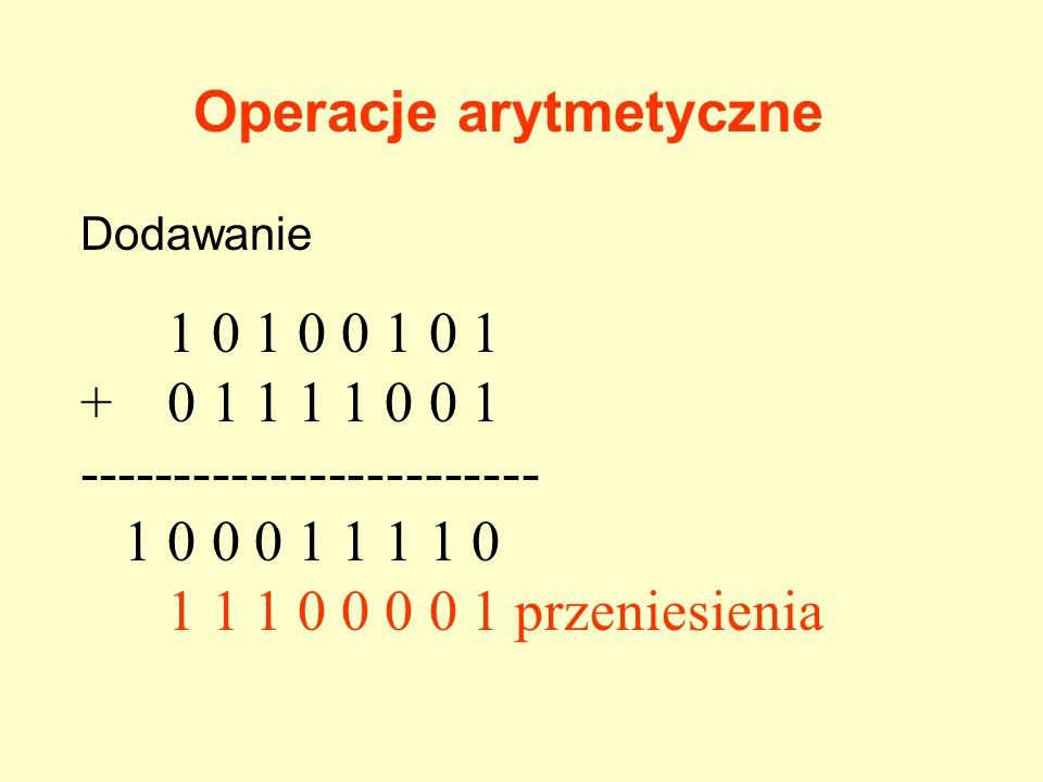 Operacje arytmetyczne Dodawanie 10100101 +01111001 ------------------------ 100011110 11100001 przeniesienia