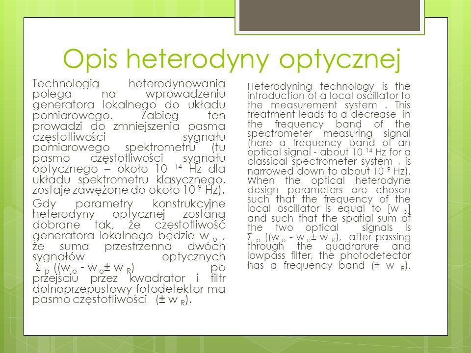 Opis heterodyny optycznej Technologia heterodynowania polega na wprowadzeniu generatora lokalnego do układu pomiarowego. Zabieg ten prowadzi do zmniej